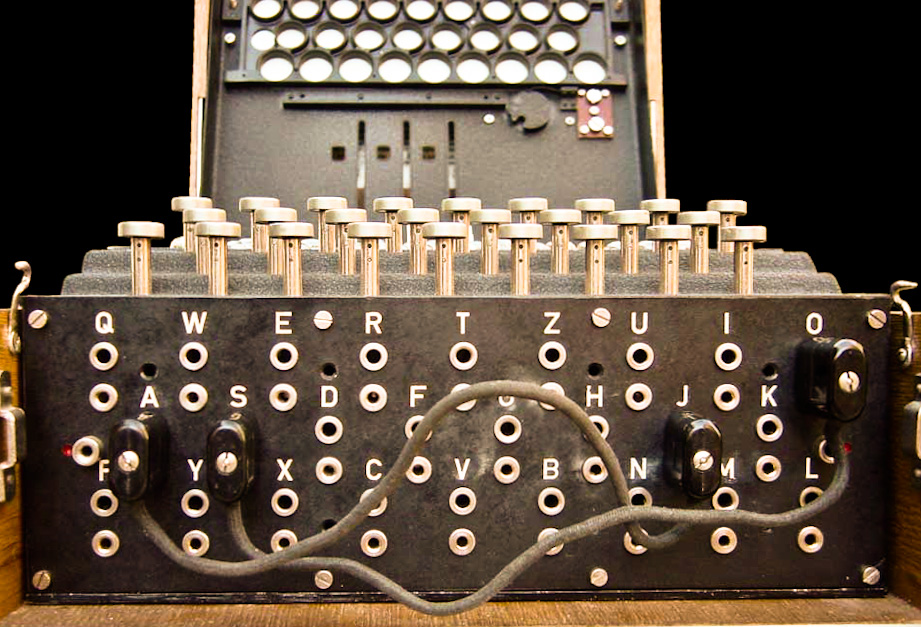 The Enigma plugboard